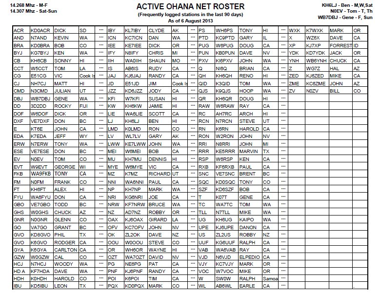 roster Fall 2013